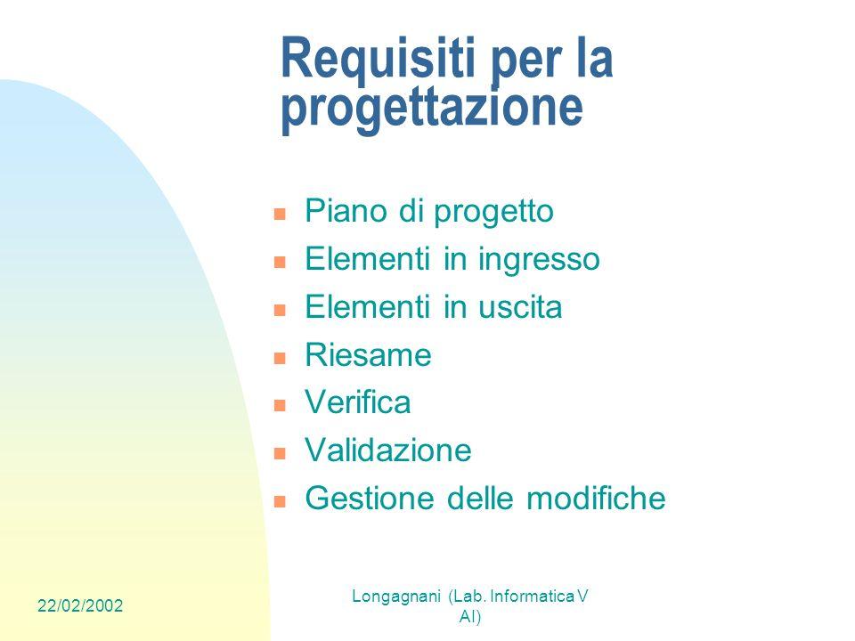Requisiti per la progettazione