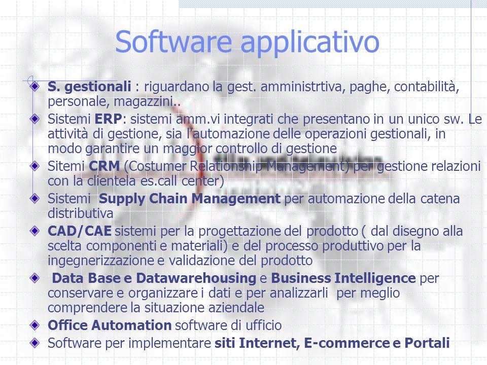 Software applicativo S. gestionali : riguardano la gest. amministrtiva, paghe, contabilità, personale, magazzini..