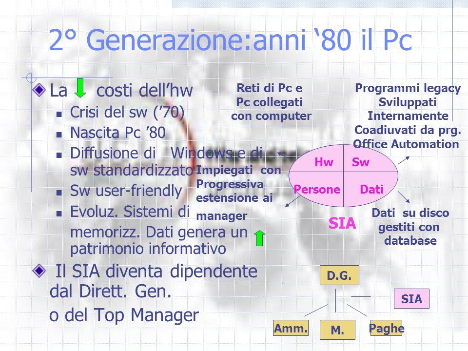 2° Generazione:anni '80 il Pc