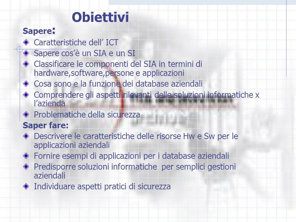 Obiettivi Sapere: Caratteristiche dell' ICT
