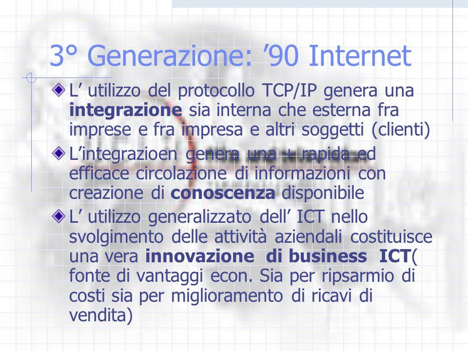3° Generazione: '90 Internet