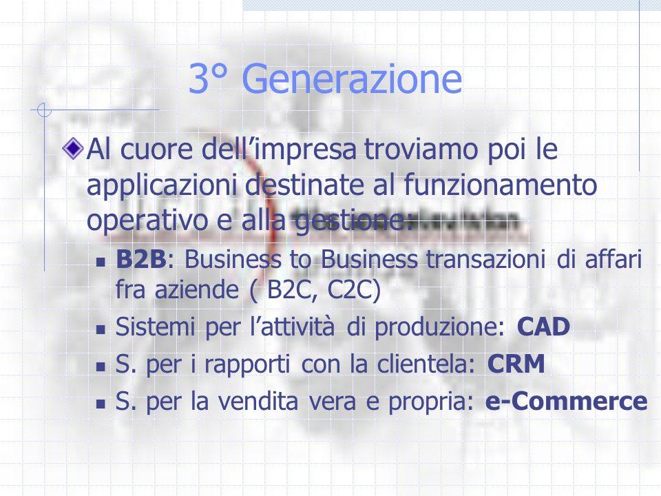 3° Generazione Al cuore dell'impresa troviamo poi le applicazioni destinate al funzionamento operativo e alla gestione: