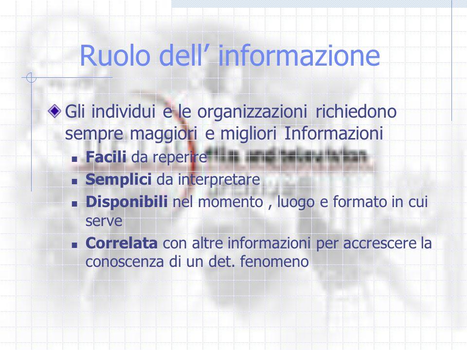 Ruolo dell' informazione