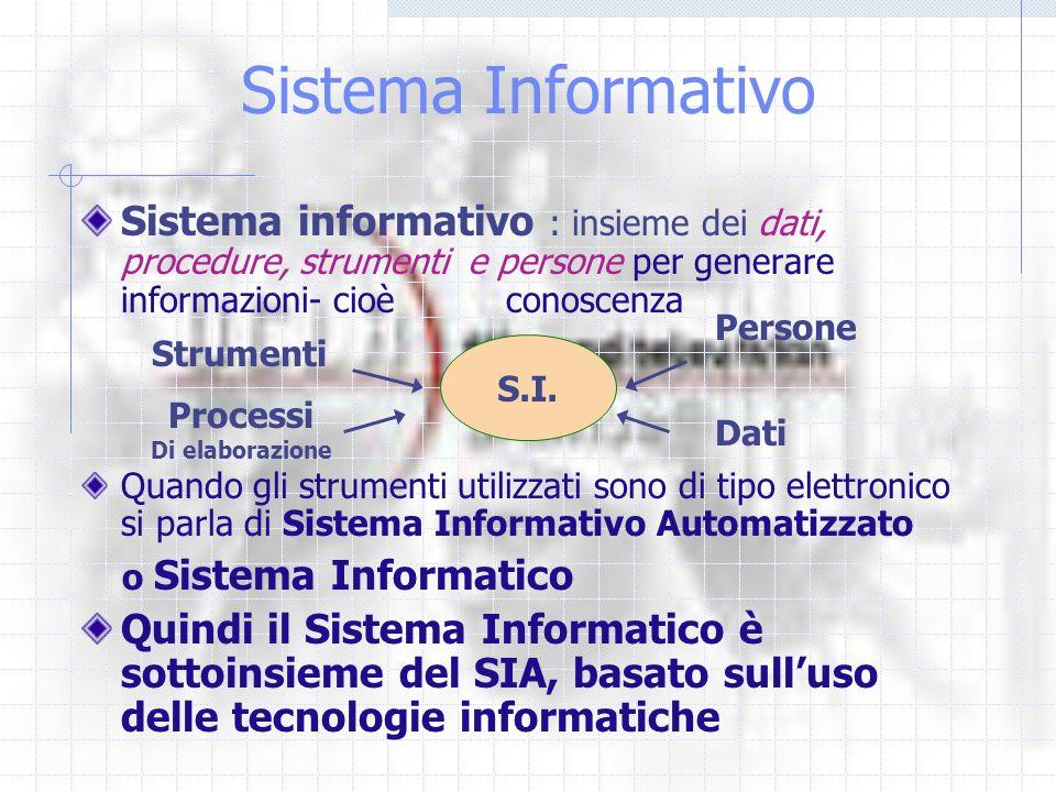 Sistema Informativo Sistema informativo : insieme dei dati, procedure, strumenti e persone per generare informazioni- cioè conoscenza.