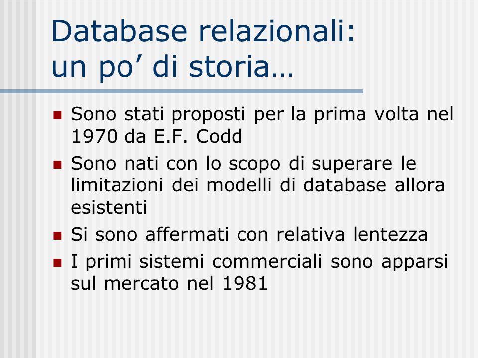 Database relazionali: un po' di storia…