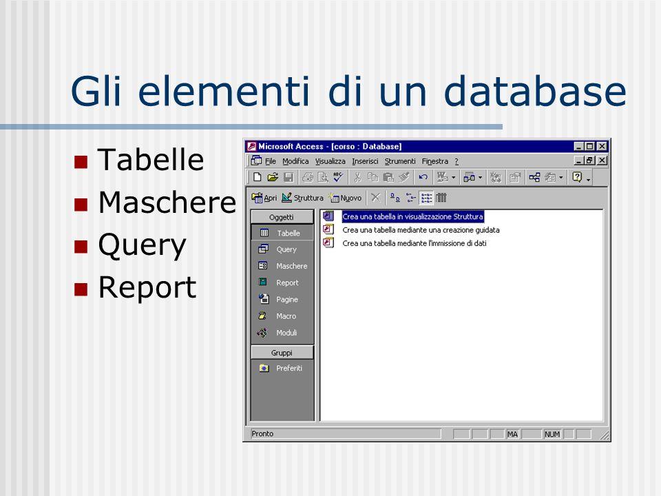 Gli elementi di un database