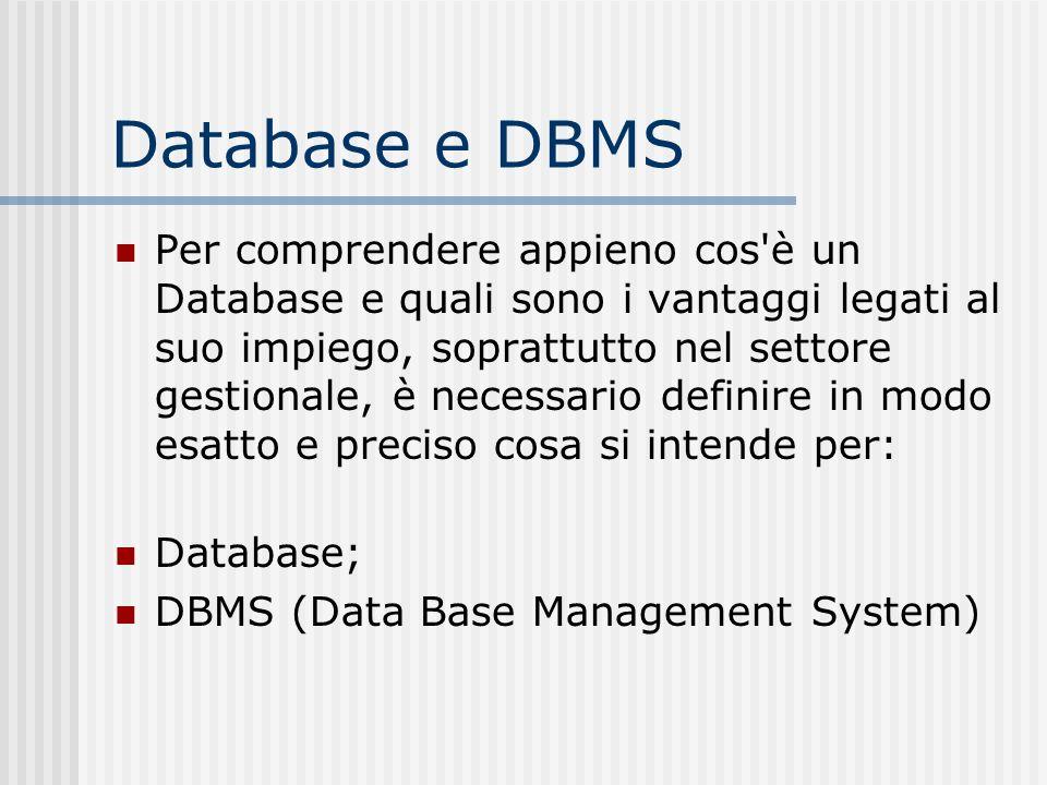 Database e DBMS