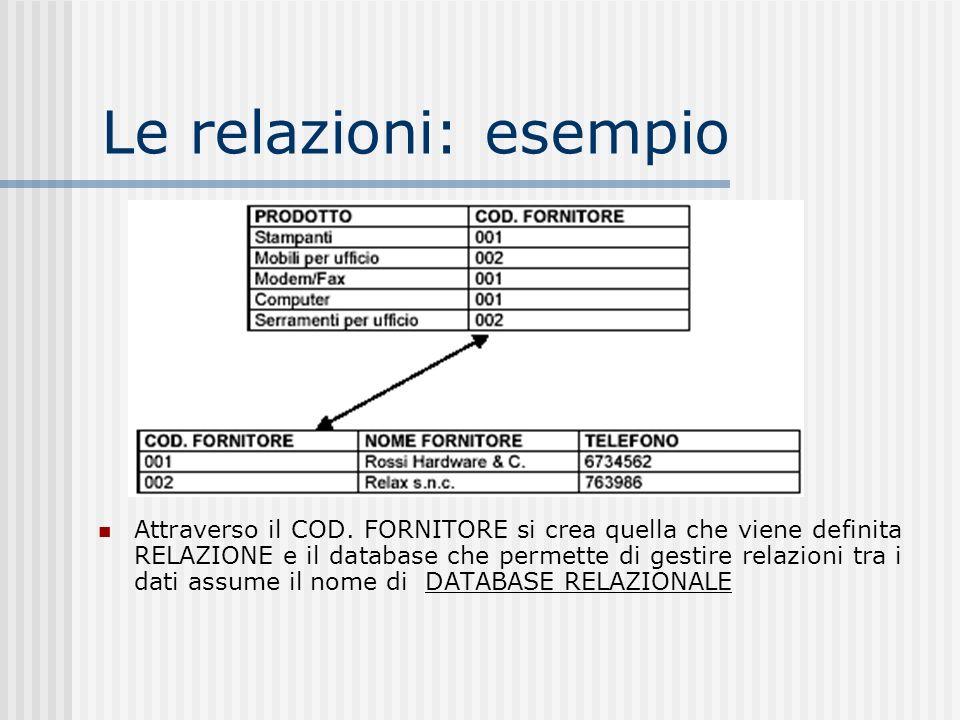 Le relazioni: esempio