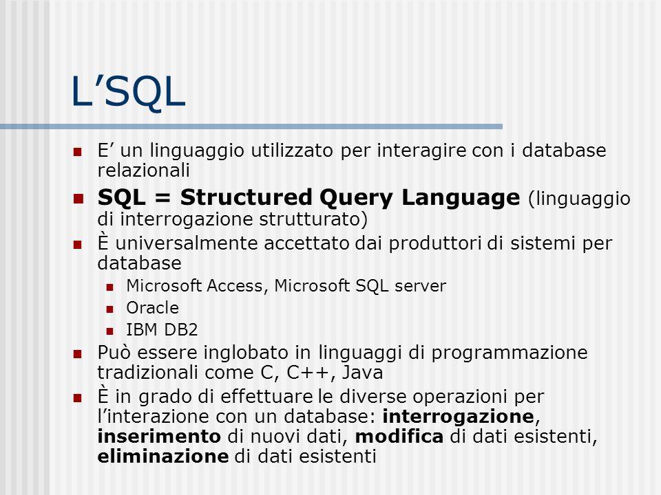 L'SQL E' un linguaggio utilizzato per interagire con i database relazionali.