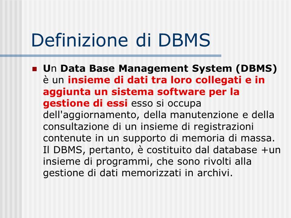 Definizione di DBMS