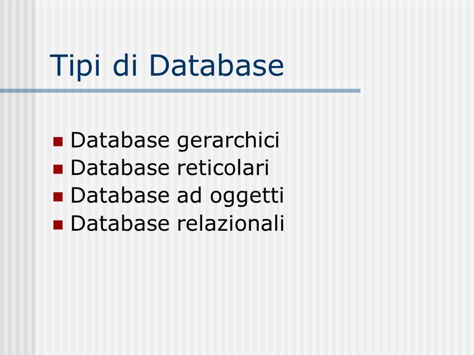 Tipi di Database Database gerarchici Database reticolari