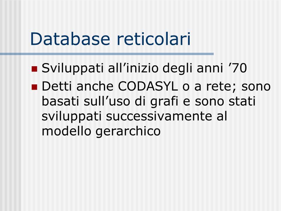 Database reticolari Sviluppati all'inizio degli anni '70