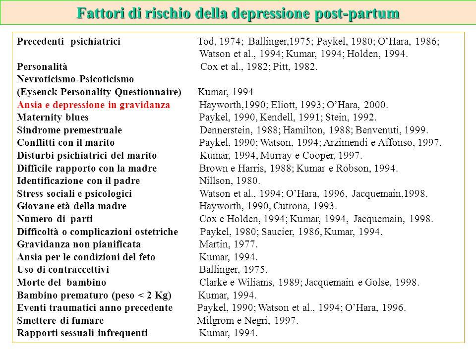 Fattori di rischio della depressione post-partum
