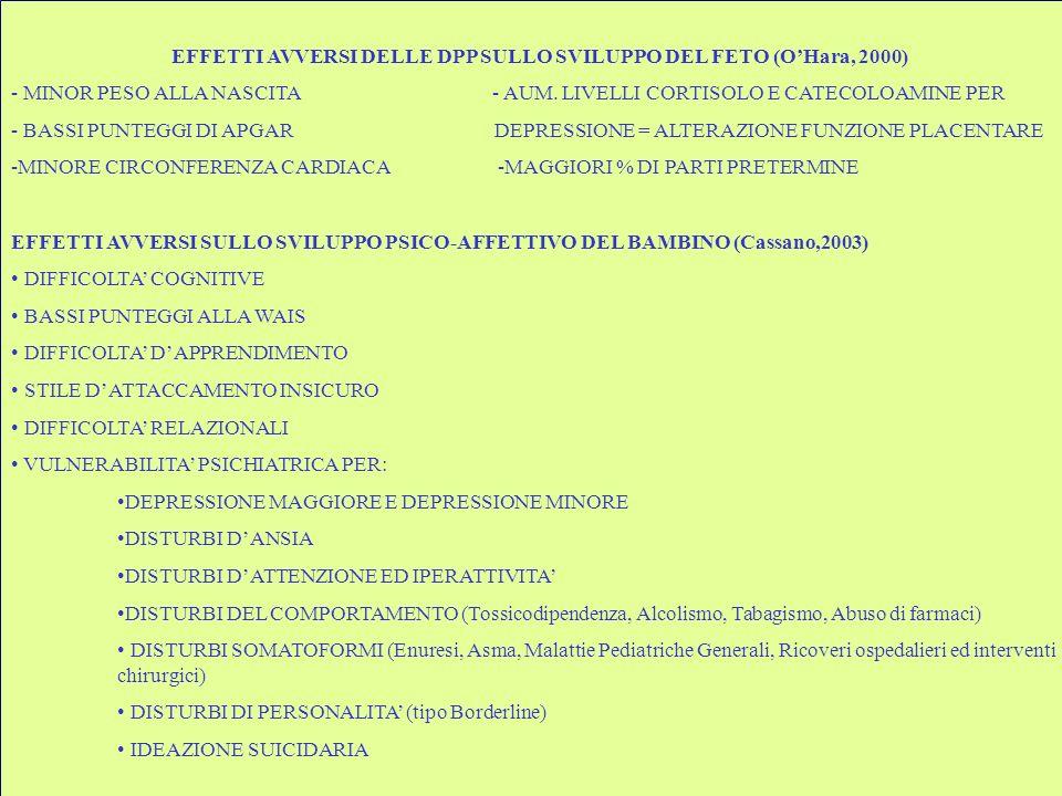 EFFETTI AVVERSI DELLE DPP SULLO SVILUPPO DEL FETO (O'Hara, 2000)