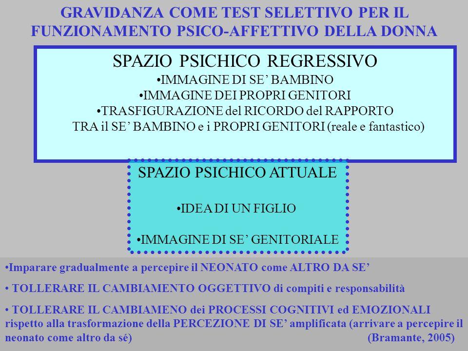 SPAZIO PSICHICO REGRESSIVO