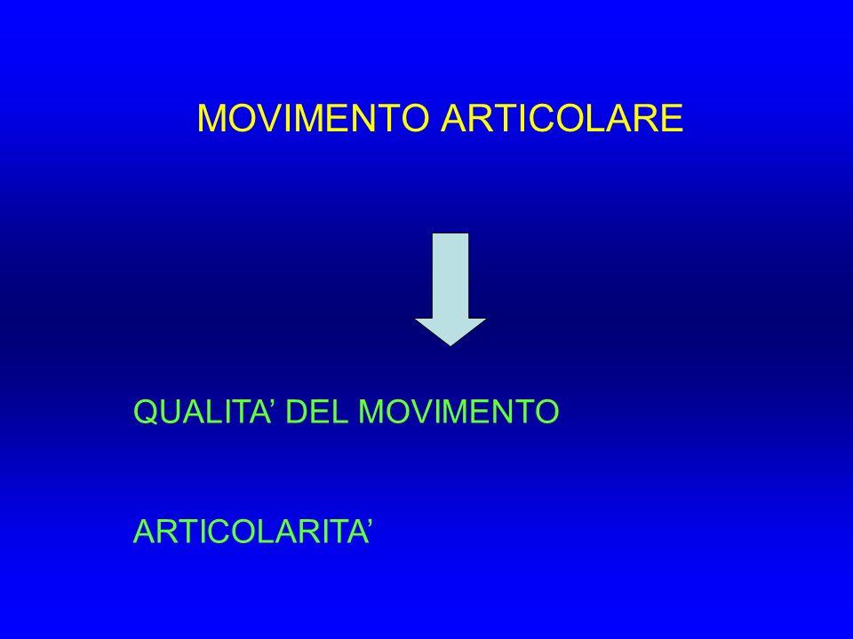 MOVIMENTO ARTICOLARE QUALITA' DEL MOVIMENTO ARTICOLARITA'