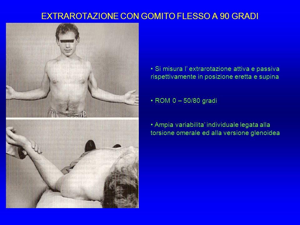 EXTRAROTAZIONE CON GOMITO FLESSO A 90 GRADI