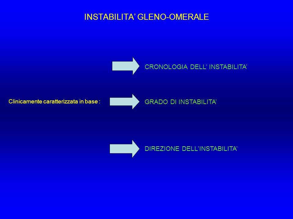 INSTABILITA' GLENO-OMERALE