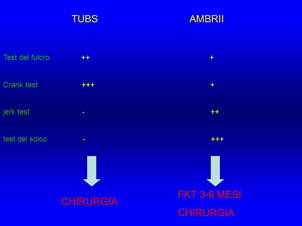TUBS AMBRII FKT 3-6 MESI CHIRURGIA CHIRURGIA Test del fulcro ++ +