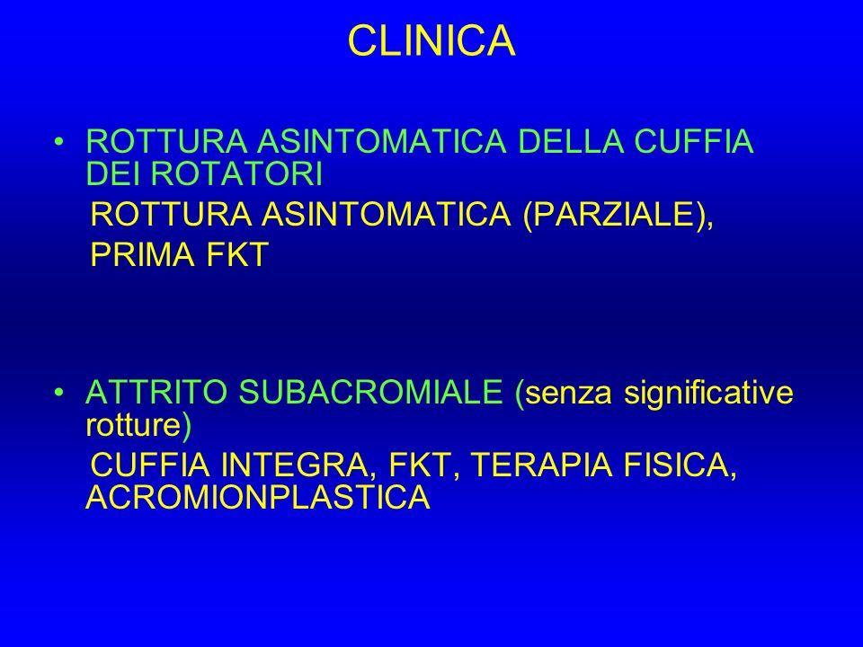 CLINICA ROTTURA ASINTOMATICA DELLA CUFFIA DEI ROTATORI