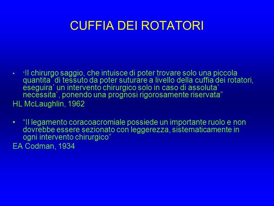 CUFFIA DEI ROTATORI HL McLaughlin, 1962