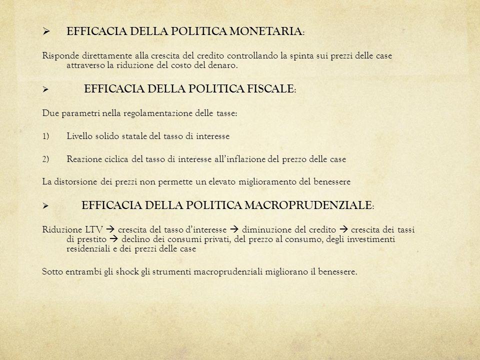 EFFICACIA DELLA POLITICA MONETARIA: