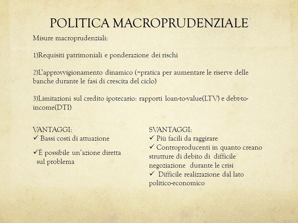POLITICA MACROPRUDENZIALE