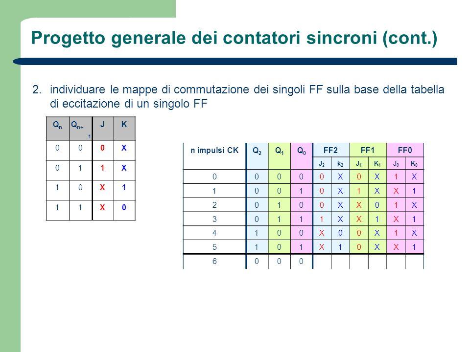 Progetto generale dei contatori sincroni (cont.)