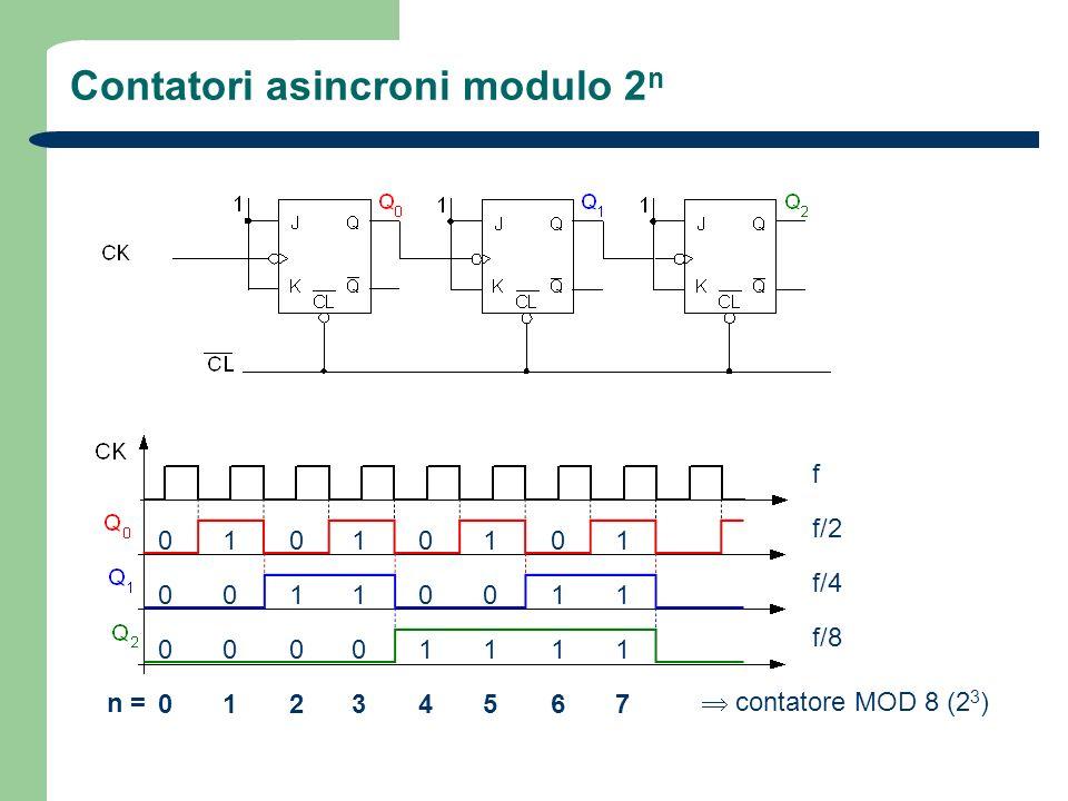 Contatori asincroni modulo 2n