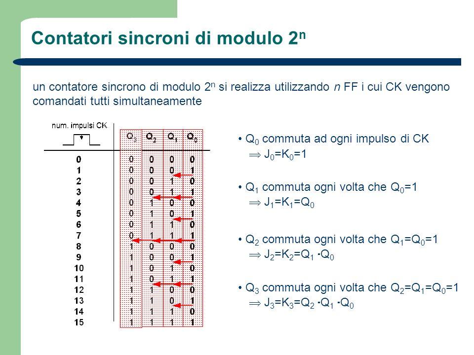 Contatori sincroni di modulo 2n