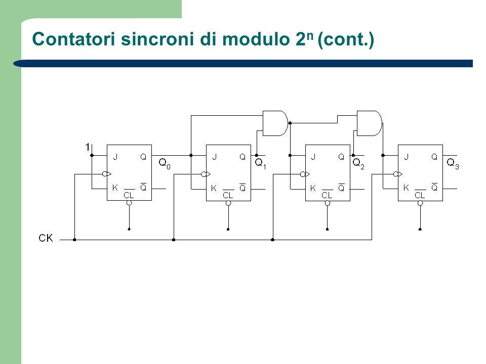 Contatori sincroni di modulo 2n (cont.)
