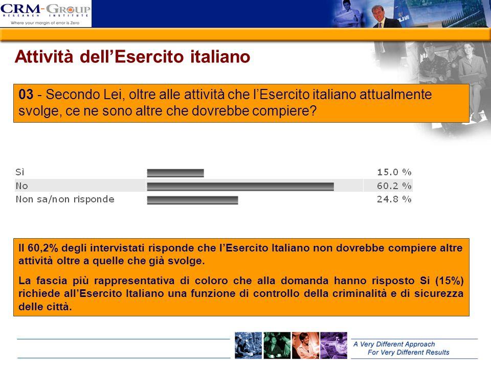 Attività dell'Esercito italiano