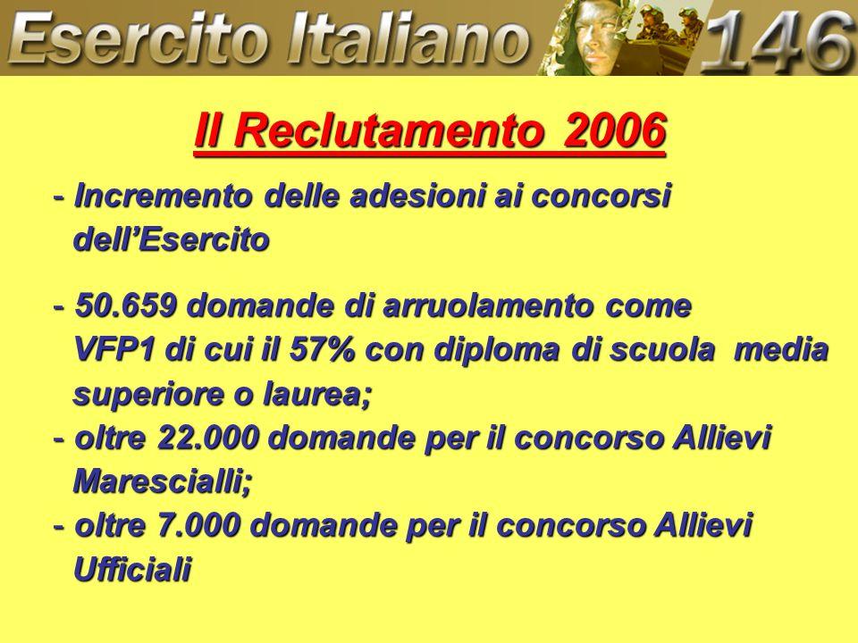 Il Reclutamento 2006 Incremento delle adesioni ai concorsi