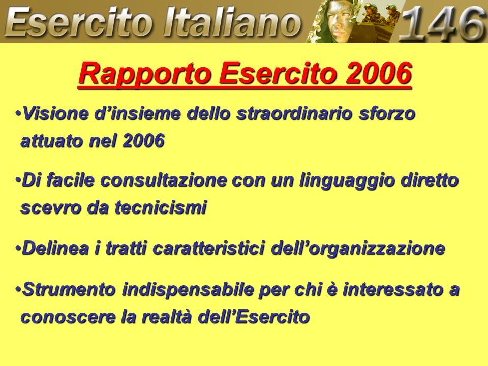 Rapporto Esercito 2006 Visione d'insieme dello straordinario sforzo