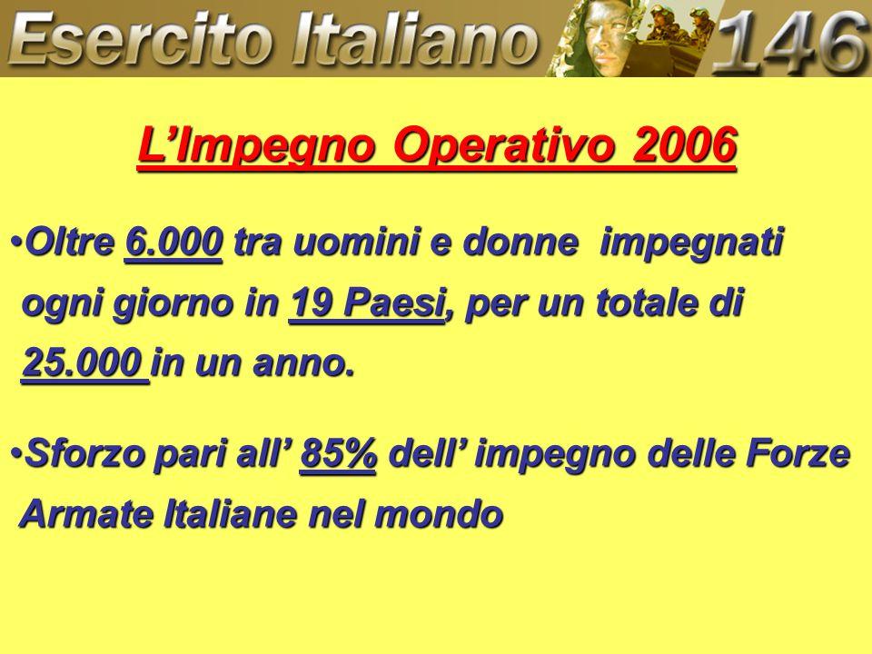 L'Impegno Operativo 2006 Oltre 6.000 tra uomini e donne impegnati