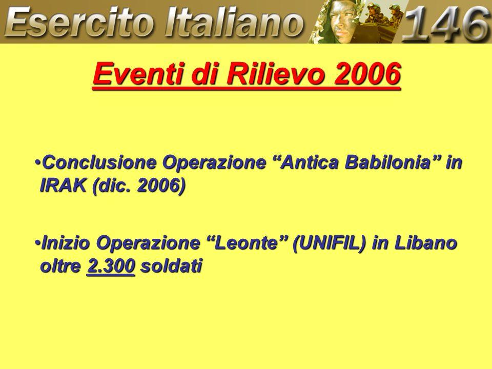 Eventi di Rilievo 2006 Conclusione Operazione Antica Babilonia in