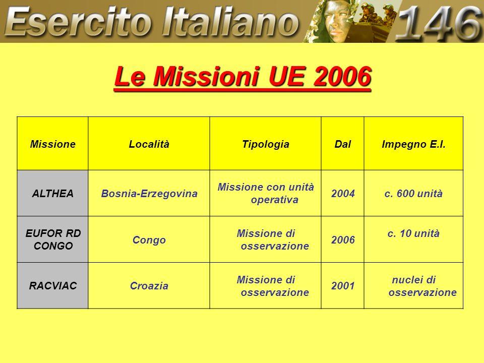 Le Missioni UE 2006 Missione Località Tipologia Dal Impegno E.I.