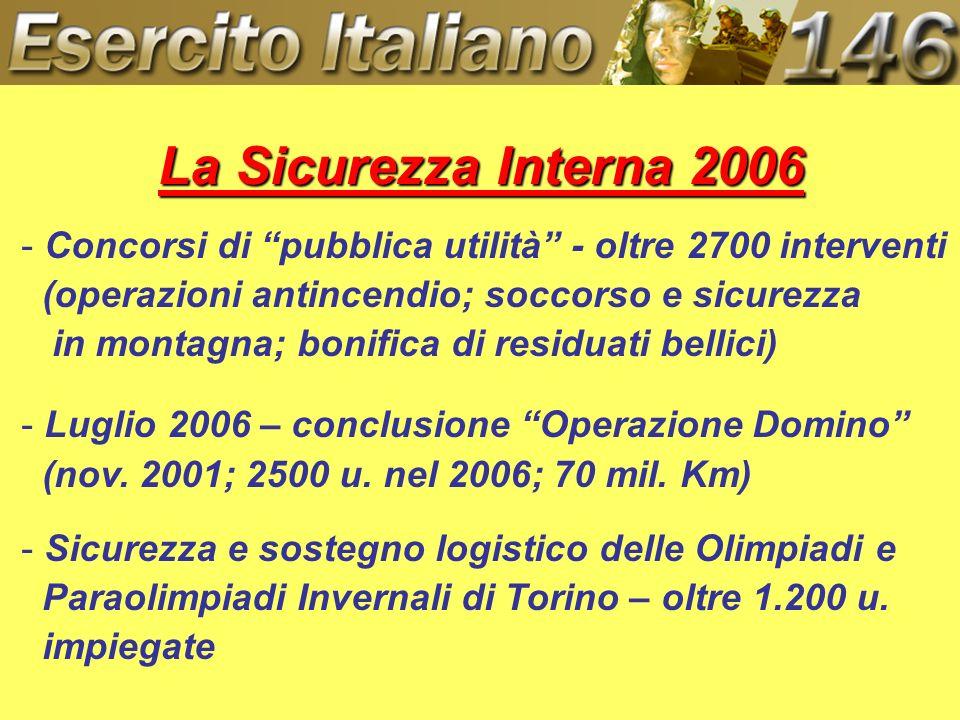La Sicurezza Interna 2006 Concorsi di pubblica utilità - oltre 2700 interventi. (operazioni antincendio; soccorso e sicurezza.