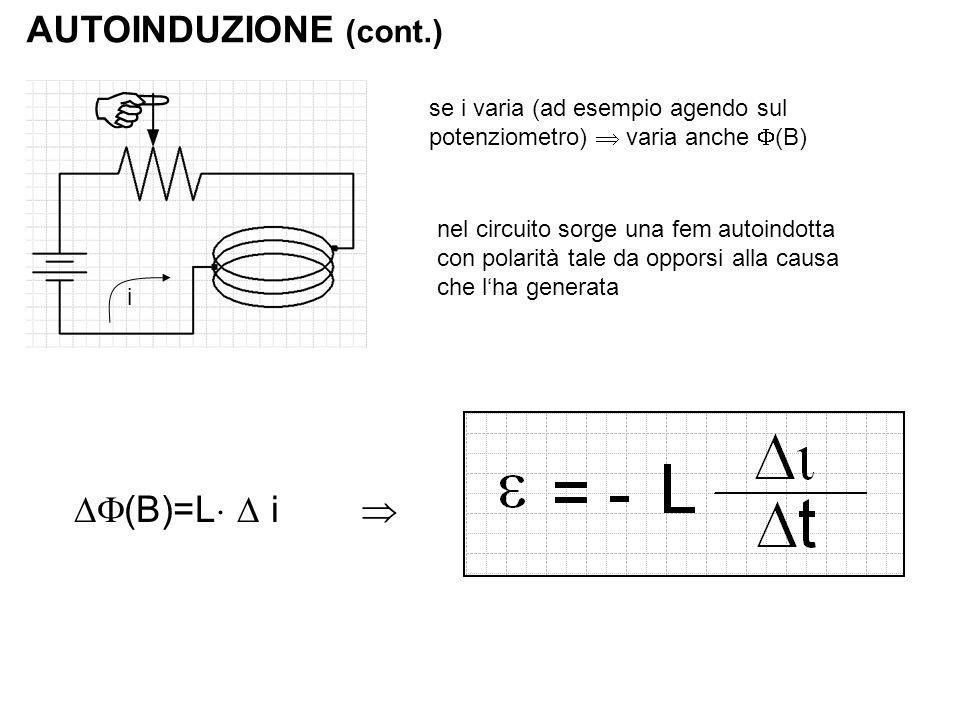  AUTOINDUZIONE (cont.) D(B)=L D i 