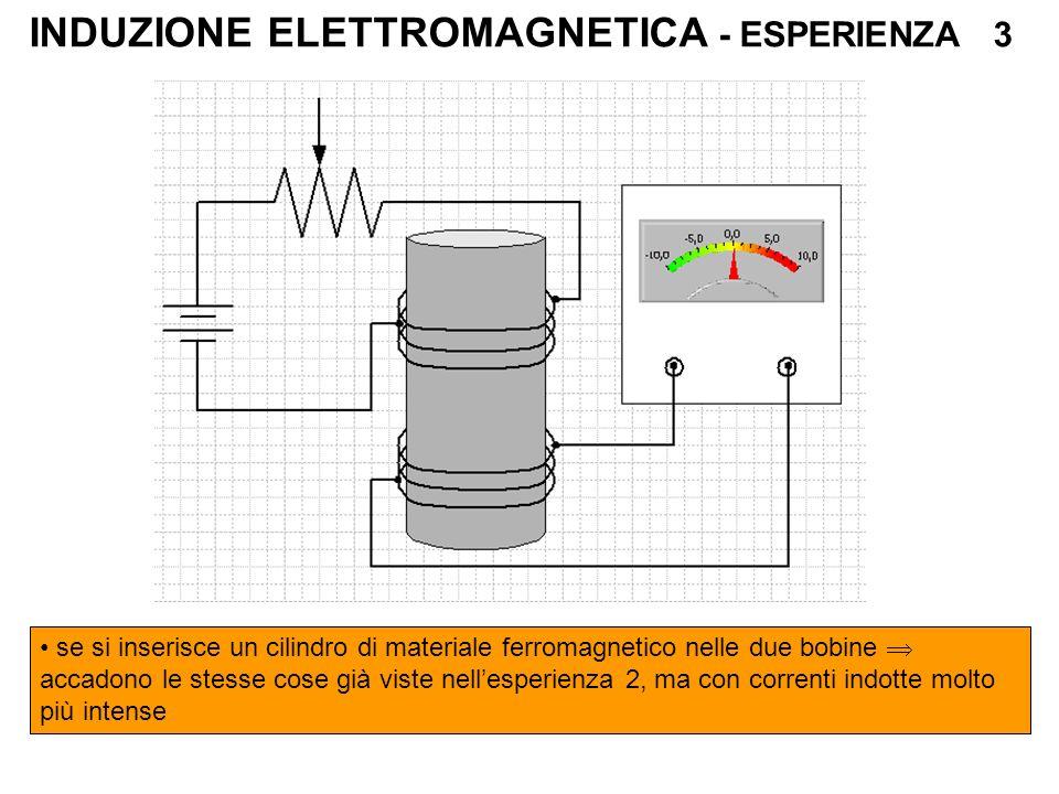 INDUZIONE ELETTROMAGNETICA - ESPERIENZA 3