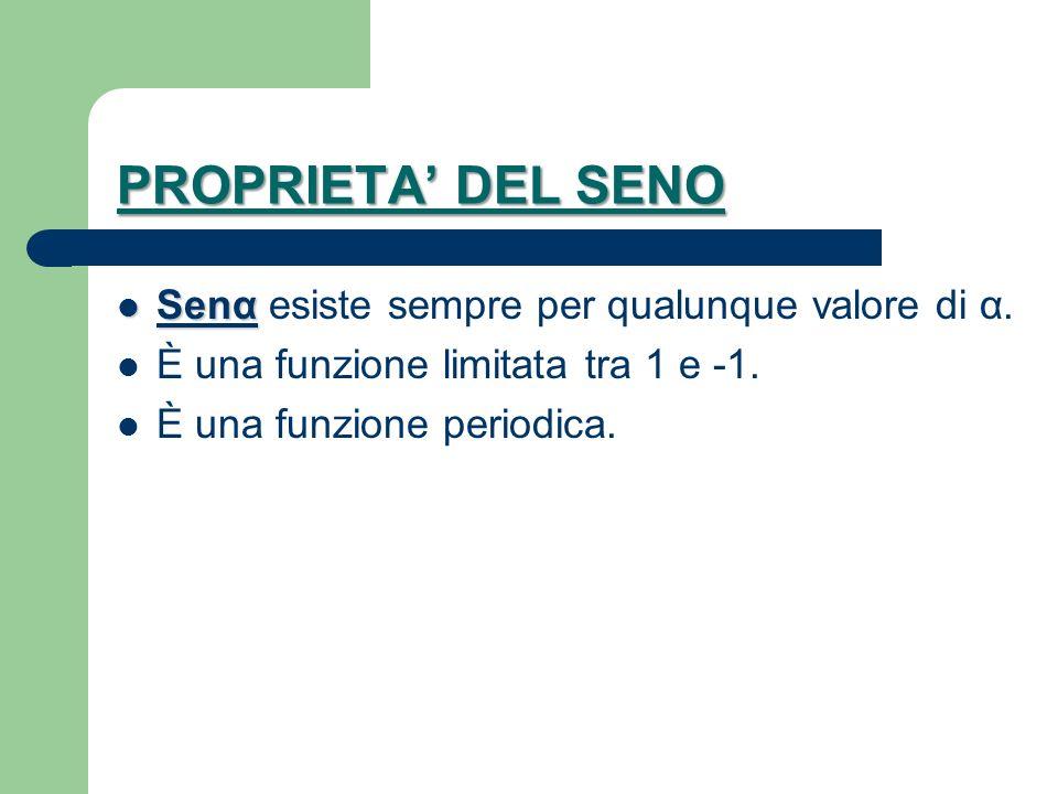 PROPRIETA' DEL SENO Senα esiste sempre per qualunque valore di α.