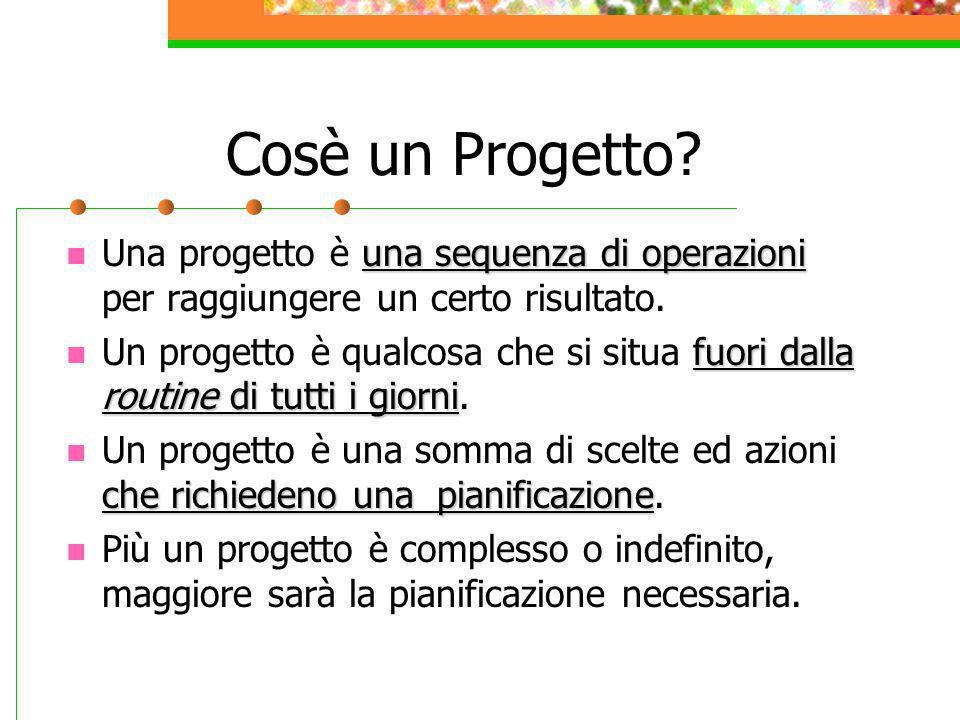 Cosè un Progetto Una progetto è una sequenza di operazioni per raggiungere un certo risultato.