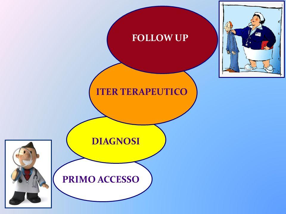 FOLLOW UP ITER TERAPEUTICO DIAGNOSI PRIMO ACCESSO