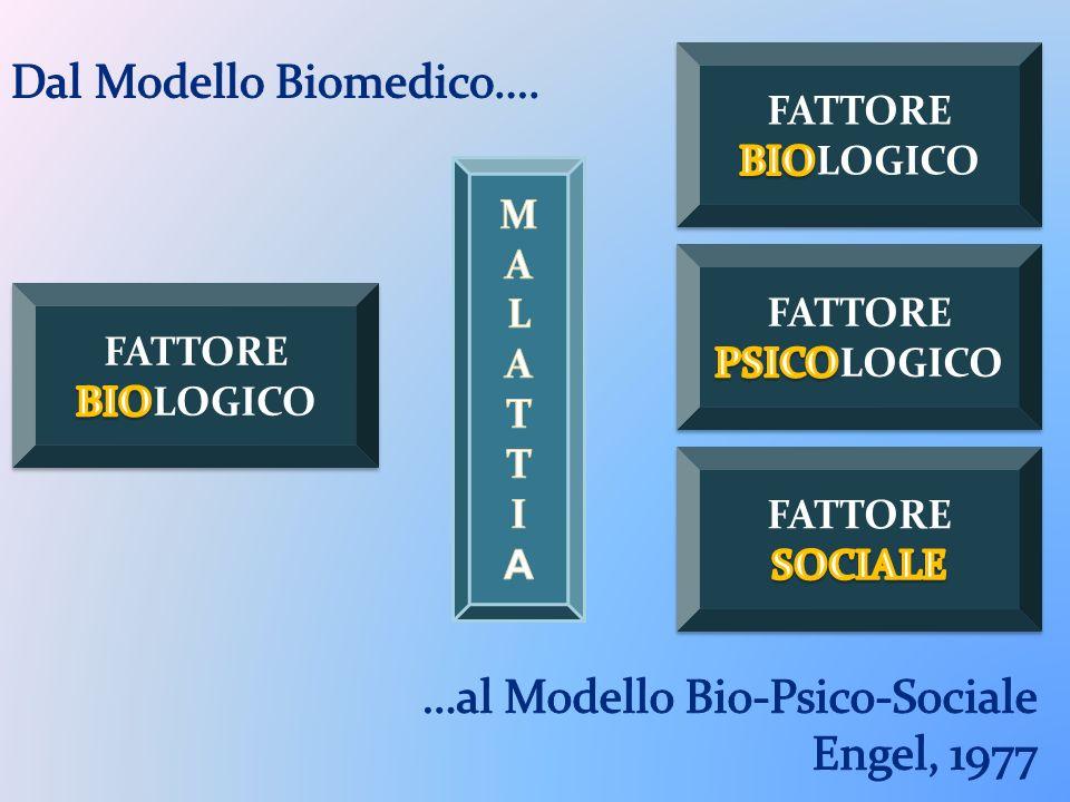 Dal Modello Biomedico….