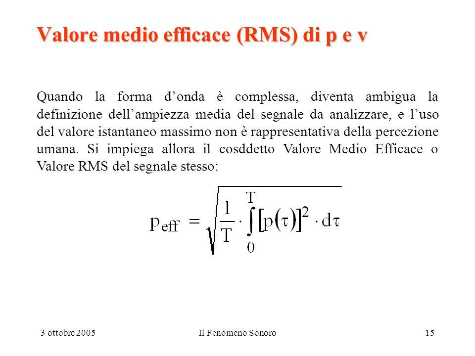Valore medio efficace (RMS) di p e v