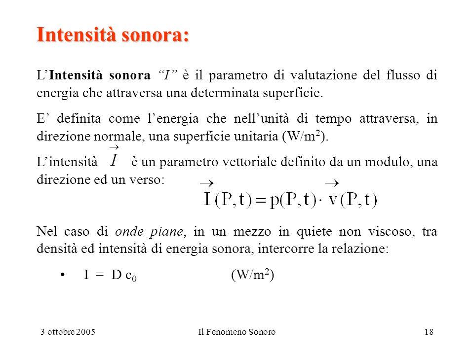 09/13/2003 Intensità sonora: L'Intensità sonora I è il parametro di valutazione del flusso di energia che attraversa una determinata superficie.