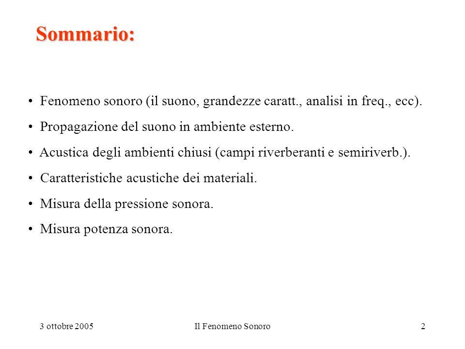 09/13/2003 Sommario: Fenomeno sonoro (il suono, grandezze caratt., analisi in freq., ecc). Propagazione del suono in ambiente esterno.