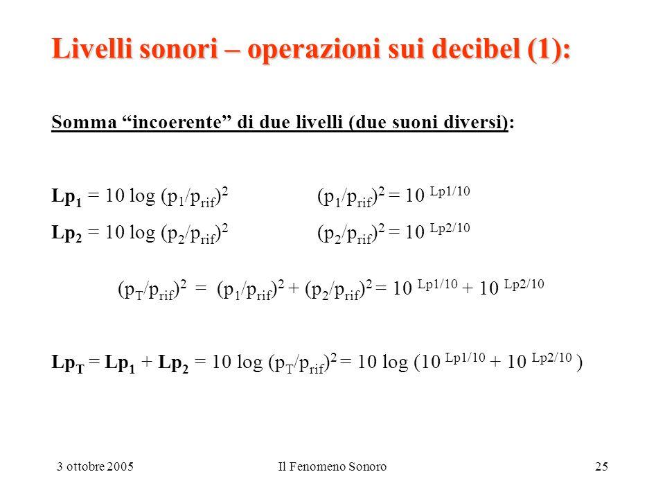 Livelli sonori – operazioni sui decibel (1):