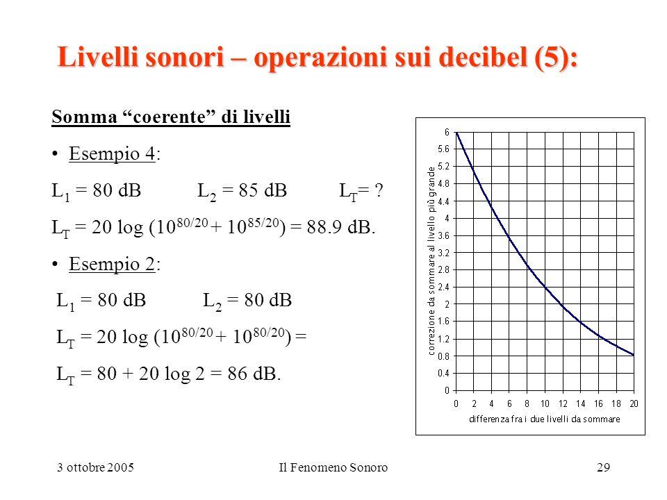 Livelli sonori – operazioni sui decibel (5):