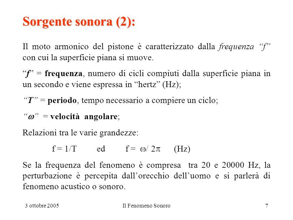 09/13/2003 Sorgente sonora (2): Il moto armonico del pistone è caratterizzato dalla frequenza f con cui la superficie piana si muove.